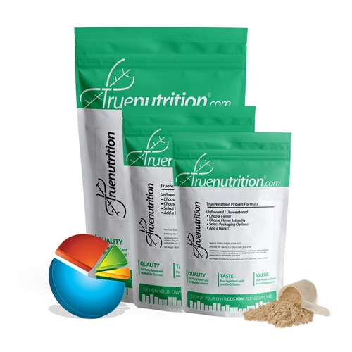 Competitive Post-Workout Formula (1lb.)
